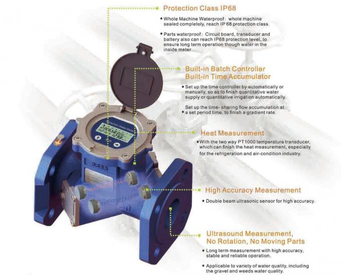 DN50 Cast Iron / CI Bi - Directional Ultrasonic Water Meter For Instantaneous Flow